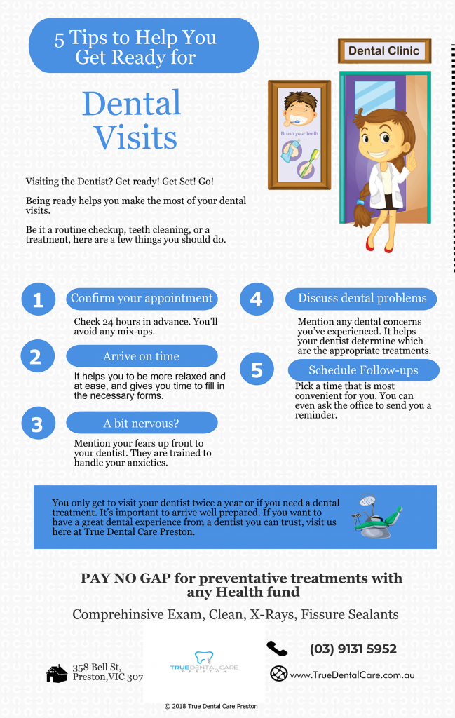 5 Tips To Help You Get Ready for Dental Visits in Preston